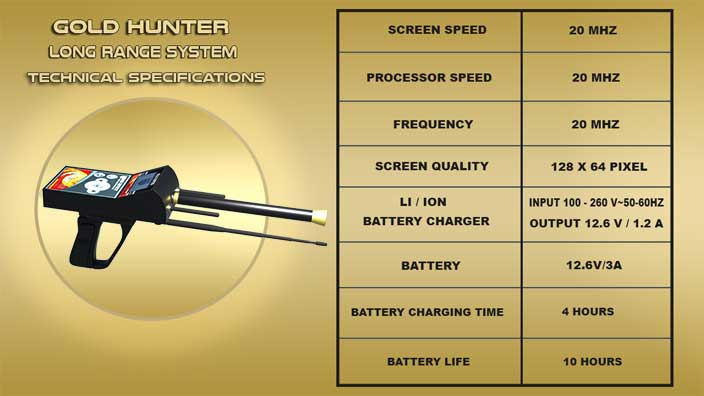 Technical Specification for Gold Hunter