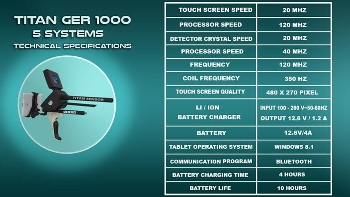 technical specification for titan ger 1000