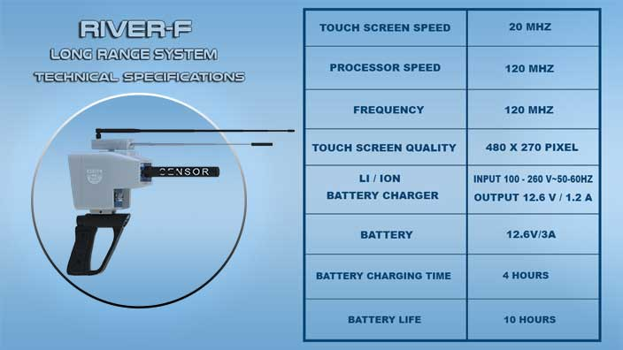 Technical specifications for River-F Plus